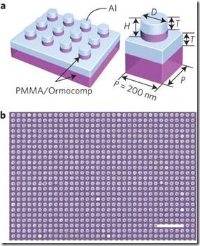impression-nanoscopique-1